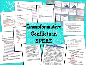 Conflicts in Speak: Quotes, Analysis Activities, Essay and More!