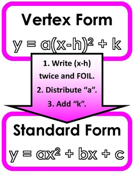 Transforming from Vertex Form into Standard Form