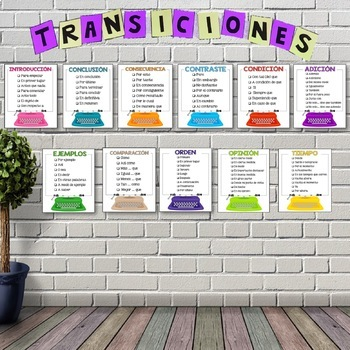 Transiciones del texto: Pósters/ Transition words in Spanish: Posters