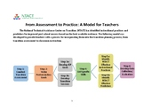 Transition Assessment to Practice Model