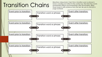 Transition Chains