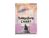 Transition Chart