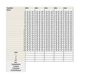 Transition Data Sheet for Students with Autism