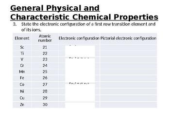 Transition Element Powerpoint