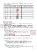 Transition Elements (teacher notes)