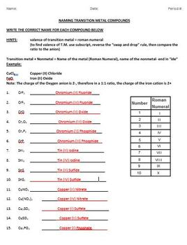 Transition Metal Nomenclature
