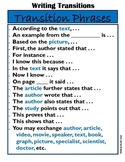 Transition Phrases Posters