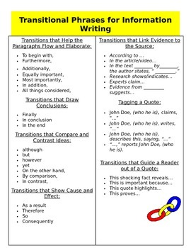 Transition Phrases for Information Writing