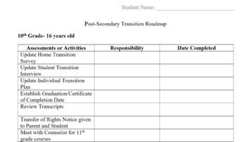 Transition Roadmap- 10th Grade Post-Secondary IEP Goals