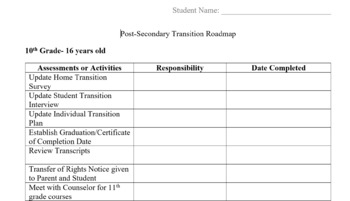 Transition Roadmap- 10th Grade Post-Secondary IEP Goals