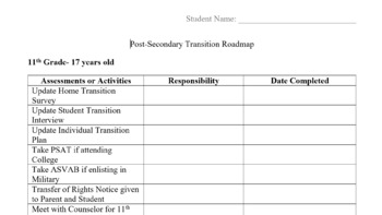 Transition Roadmap 11th grade Post Secondary IEP Goals