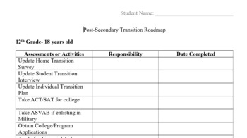 Transition Roadmap 12th grade Post-Secondary IEP Goals