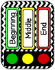 Transition Word Cards- 24 Color Coded Words to Post In Your Writing Center