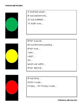 Transition Word Chart