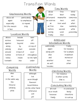 transition words list
