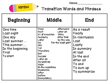 transition word lists for narrative and expository writing by cassie