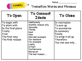 Linking words for opinion essays