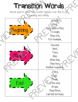 Transition Word Posters and Reference Page