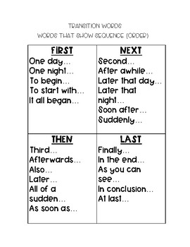 Transition Word Reference Sheet for Students