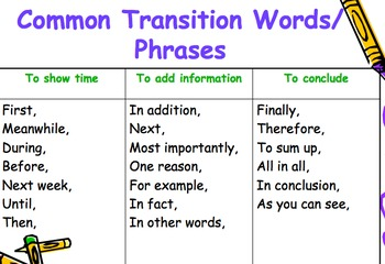Transition Words and Phrases Powerpoint by Mrs Gennaro | TpT