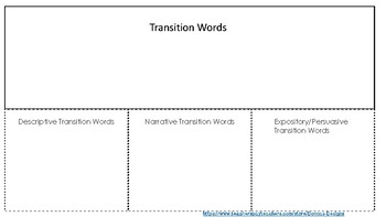 Transition Words 2