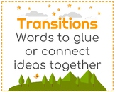 Transition Words Anchor Charts (Woodland Theme)