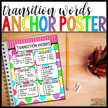 Transition Words Anchor Poster