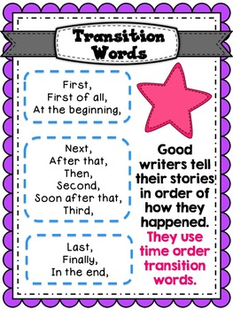 Transition Words ELA Anchor Poster