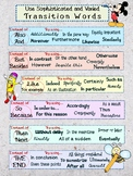 Transition Words (Linking Words) Anchor Chart