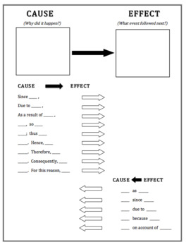 Transition Words & Phrases - Graphic Organizers