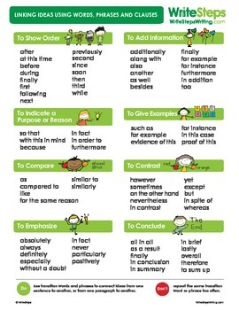 transition words poster by writesteps teachers pay teachers