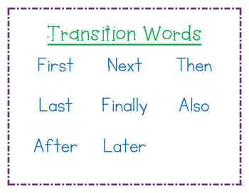 Transition Words Poster