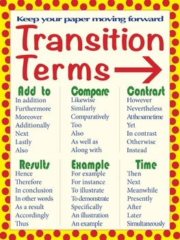 Transition Words Poster Pack, anchor chart