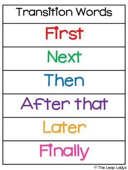 Transition Words Posters