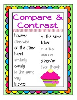 Transition Words Posters- Cupcakes