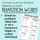 Transition Words Print Out Anchor Chart Writing