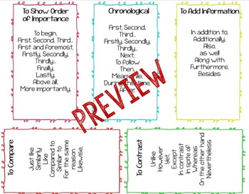 Transition Words Reference Cards