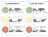 Transition Words Stoplight (EDITABLE)