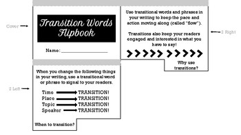 Transition Words Two-Sided Flipbook!