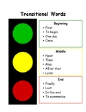Transition Words Visual