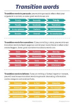 Transition Words Writing Pack