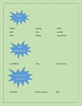 Transition Word Lesson for Descriptive Writing
