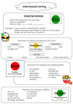 Transition Words for Informational Writing