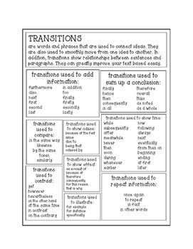 Transition Words for Interactive Notebook