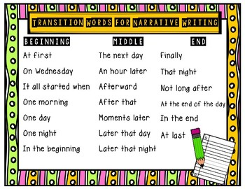 Transition Words for Narrative Writing Poster