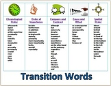 Transition Words for Text Organization