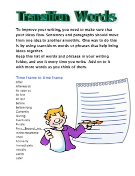list of good transition words