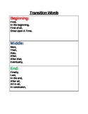 Transition Words for Writing