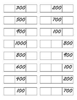 Transition from 99, 100, 101, 102 up to 1000