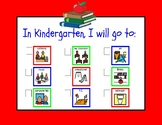 Transition to Kindergarten Tour the School Visual Board